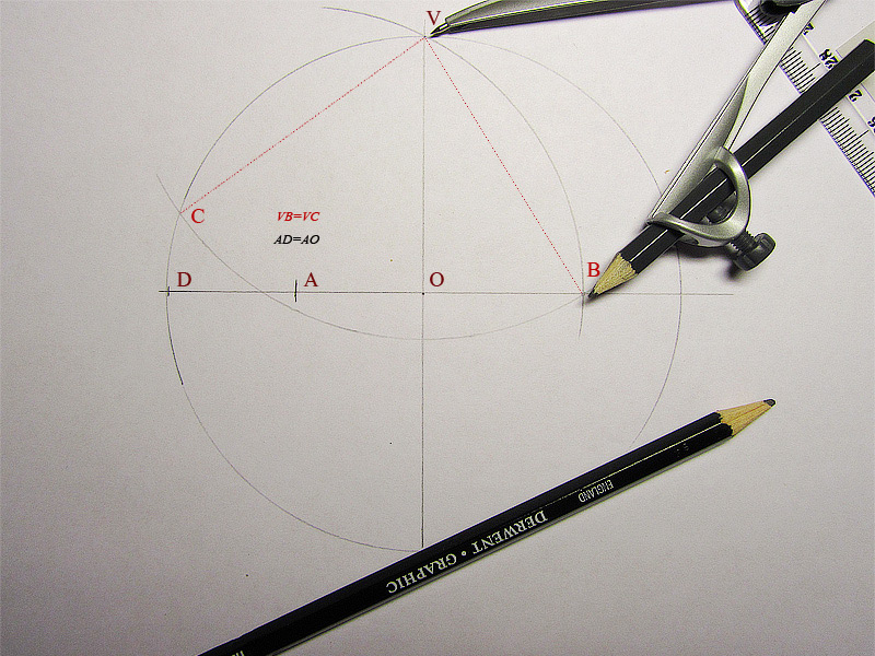 Как нарисовать правильную